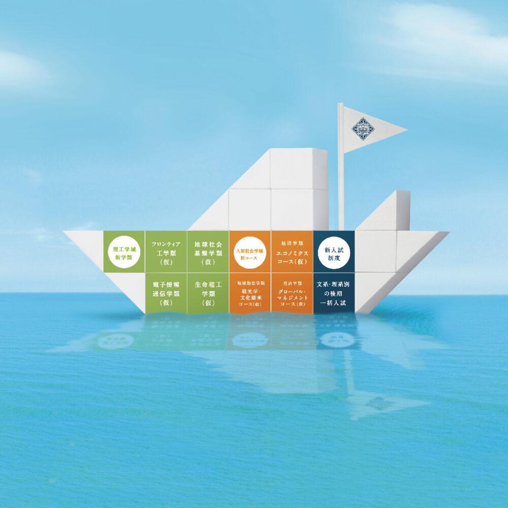 GRAPHIC/広告デザイン 広告デザイン|金沢大学さんのプロモーション広告デザイン制作